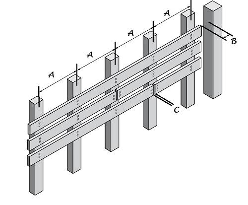 screening diagram
